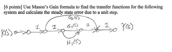 Use Mason's Gain formula to find the transfer func