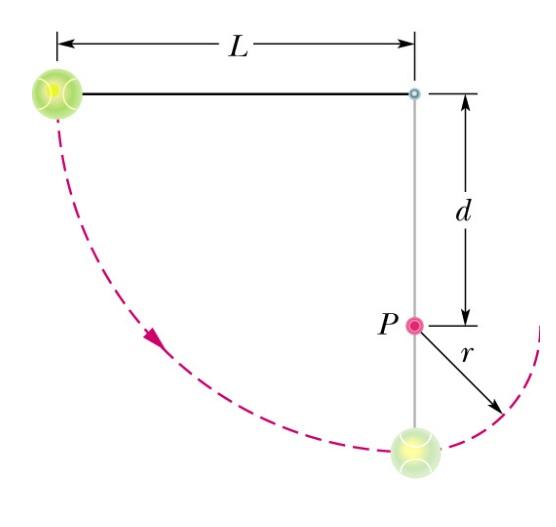 squash ball physics coursework