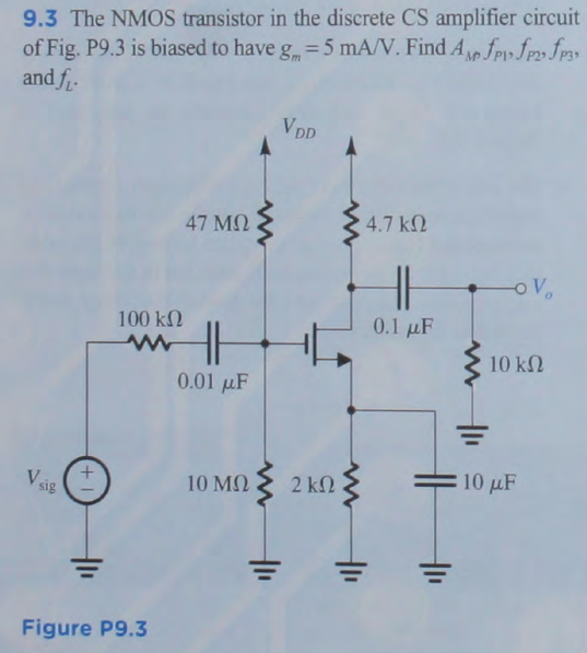 The NMOS transistor in the discrete CS amplifier c