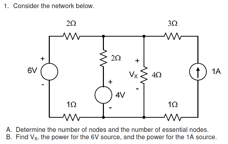 Consider the network below. Determine the number