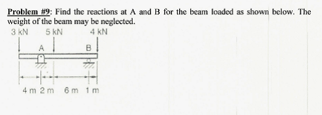 Find the reactions at A and B for the beam loaded