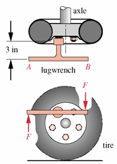The length AB for the lug wrench shown is 12 inche