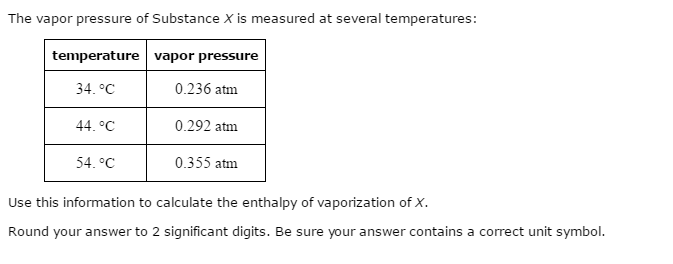 vapor pressure and heat of vaporization relationship questions