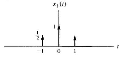 What is the Fourier Transform of x_1 (t)?