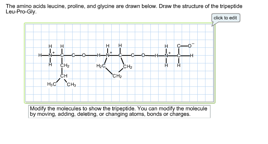 The amino acids leucine, proline, and glycine are