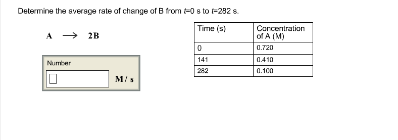 Determine the average rate of change of B from t=0