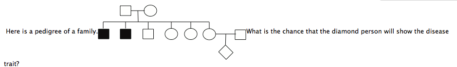 Here is a pedigree of a family What is the chance