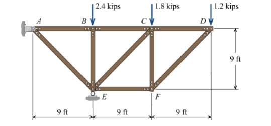 wood truss a simple pin connected wood truss is loaded and su cheggcom