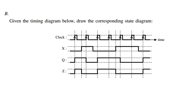 Given the timing diagram below, draw the correspon