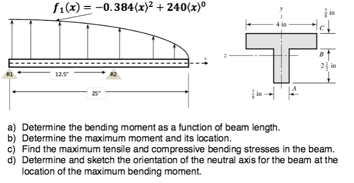 A Simply Support Overhang Beam  Shown Below  Is Lo