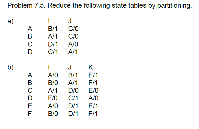 Reduce the following state tables by partitioning.