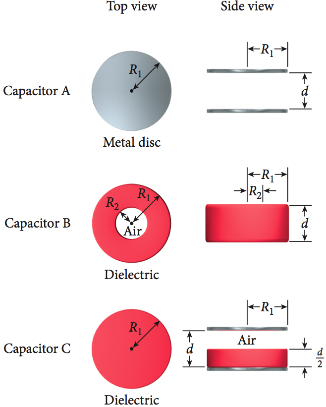 The plates of parallel plate capacitor A consist o