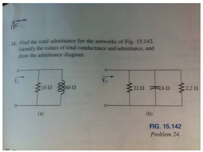 Find the total admittance for the networks of Fig.