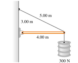 Image for The horizontal beam in the figure below weighs 120 A) Find the tension in the cable in newtons. B) Find