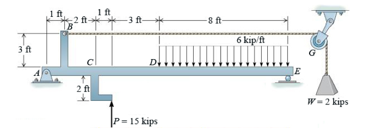 To draw the shear and bending moment diagrams of a