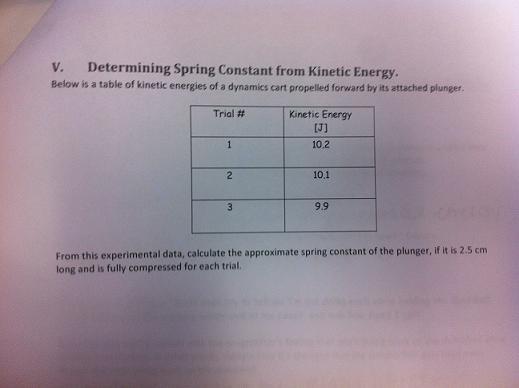 Determine spring constant