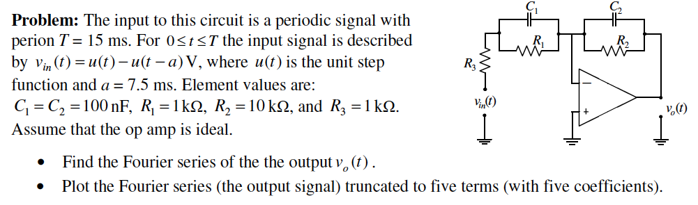 The input to this circuit is a periodic signal wit