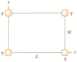 Four identical point charges (q = +18.0 µC) are lo