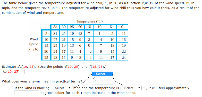 Solved the table below gives the temperature adjusted for for Bca table 1 1 1 design wind speed