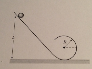 In the figure given, a ball of mass m and radius r