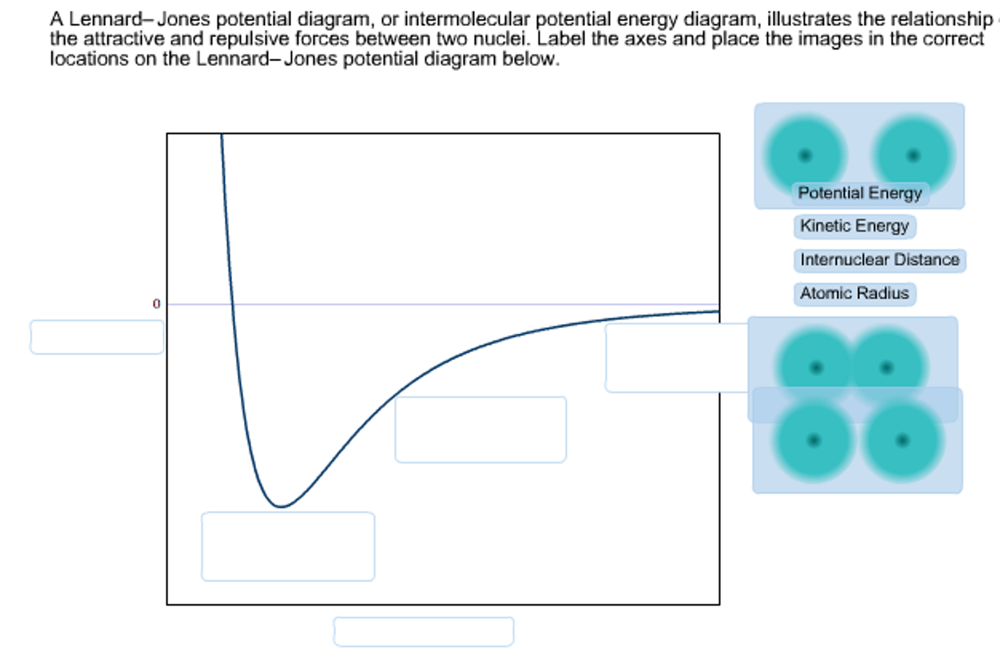 Lennard Jones Potential Diagram