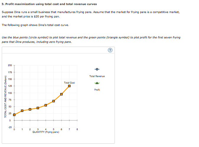 3. Profit Maximization Using Total Cost And Total ...
