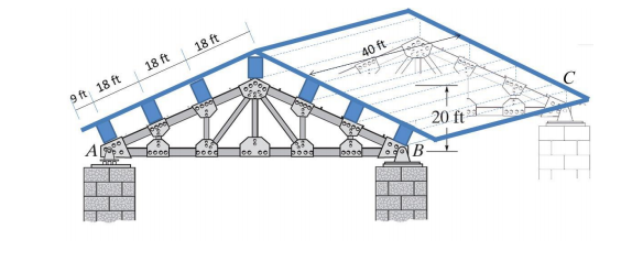 The building roof slab consists of 5 in plan light for Snow loads on roofs