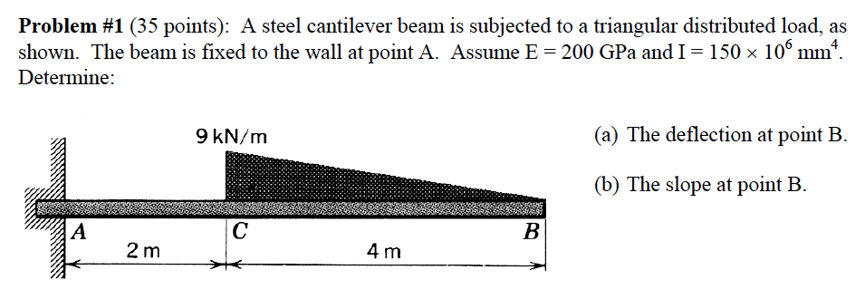 A steel cantilever beam is subjected to a triangul