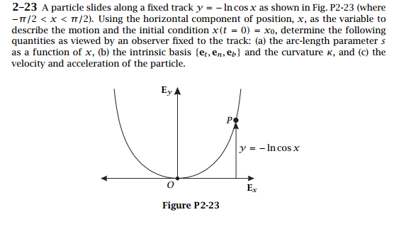 A Particle slides along a fixed track y=-11n cos x