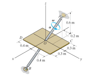 At the instant shown, the shaft and plate rotates