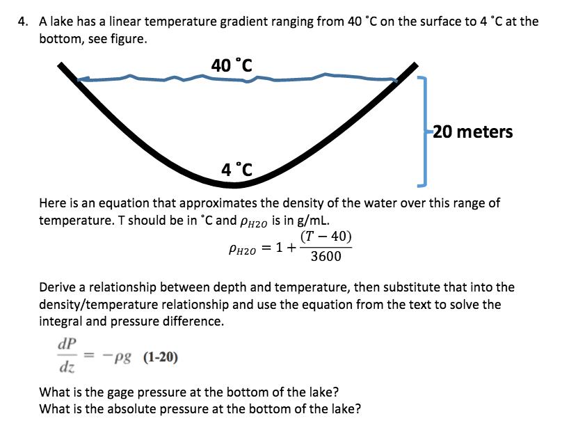 water pressure and depth relationship memes
