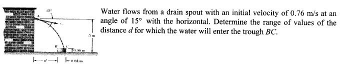 Water flows from a drain spout with an initial vel