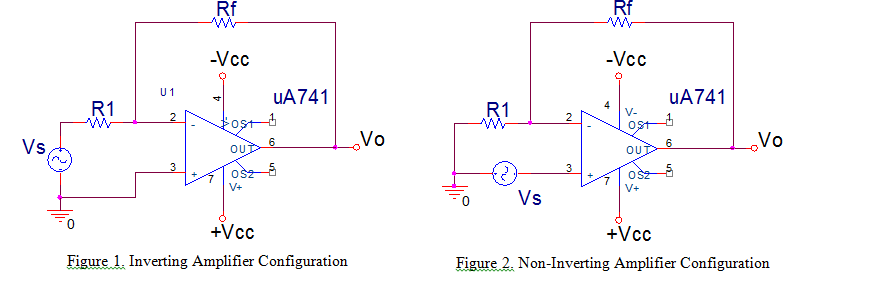Design an inverting amplifier (as shown in Figure