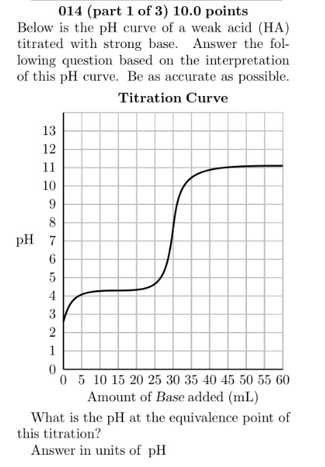 Below is the pH curve of a weak acid (HA) titrated