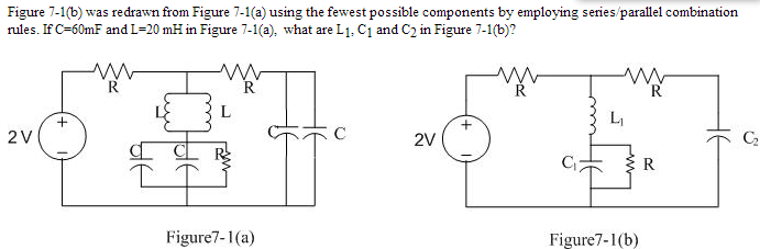 Figure 7-1(b) was redrawn from Figure 7-1(a) using