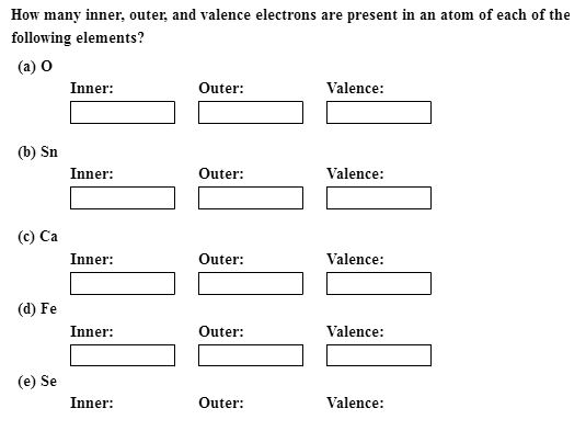 relationship between valency and valence electrons