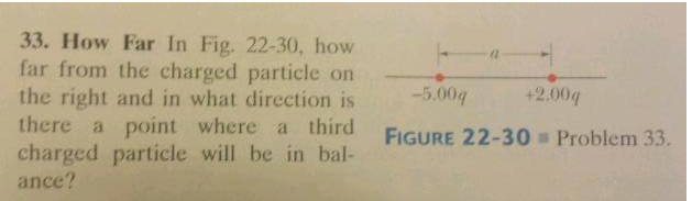 In Fig. 22-30, how far from the charged particle o