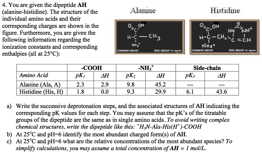 You are given the dipeptide AH (alanine-histidine)