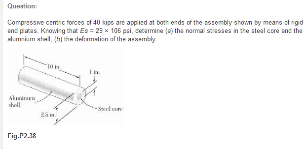 Compressive centric forces of 40 kips are applied