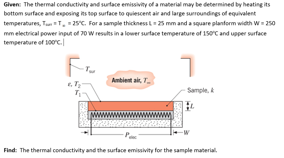 thermal and electrical conductivity relationship help