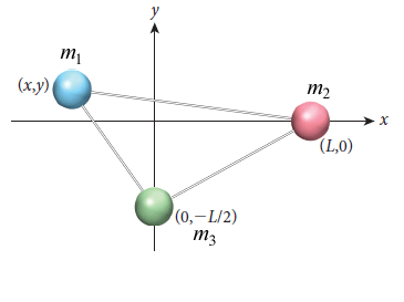 Image for The coordinates of the center of mass for the extended object shown in the figure are (L/4, ?L/5). What are th