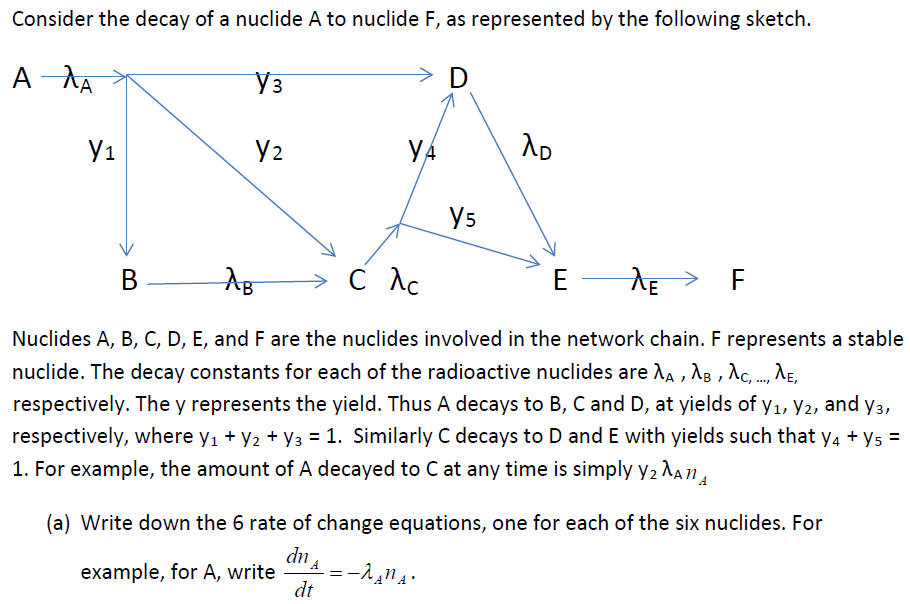 Consider the decay of a nuclide A to nuclide F, as