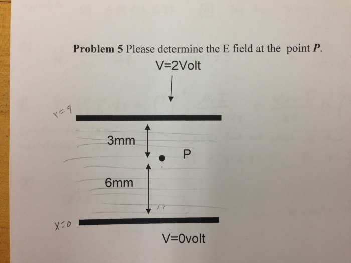 Please determine the E field at the point P.