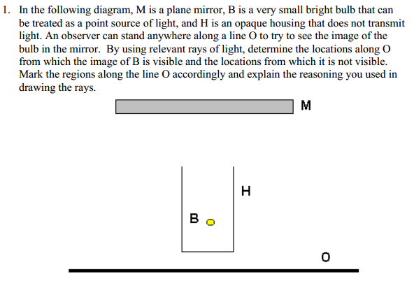 In The Following Diagram  M Is A Plane Mirror  B I