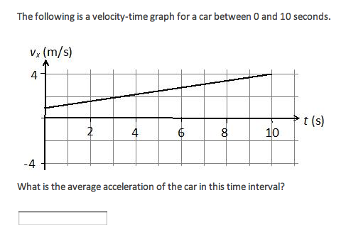 The following is a velocity-time graph for a car b