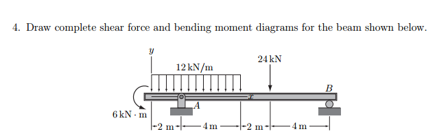 Draw complete shear force and bending moment diagr
