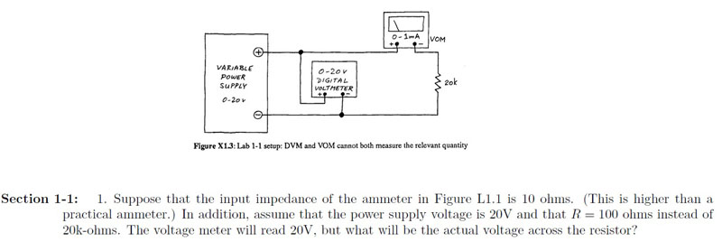 Suppose that the input impedance of the ammeter in