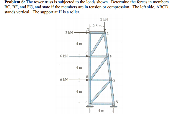 : The tower truss is subjected to the loads shown.