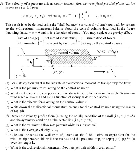 Force Vs Mass Flow Rate: The Velocity Of A Pressure Driven Steady Laminar F
