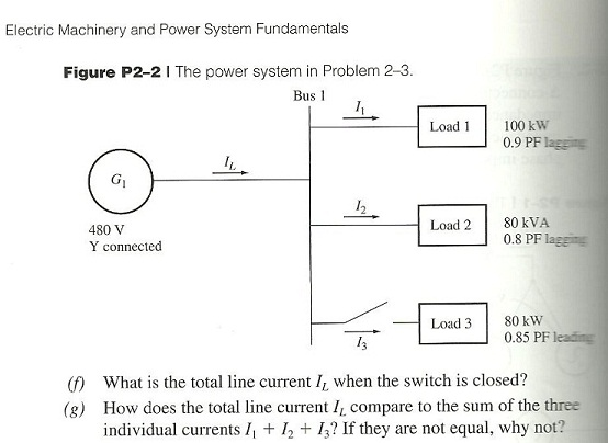 shows a one-line diagram of a simple power system